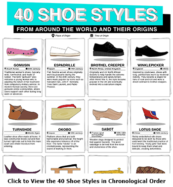 40 Shoes From Around The World